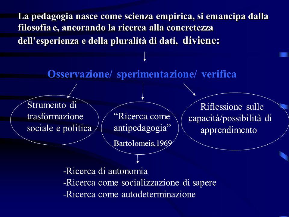 Le Agenzie Educative nel Sistema Formativo Integrato REGOLE PER L'ACCESSO: -Intenzionalità formativa -Interconnessione -Complementarietà formativa all'interno di un progetto.