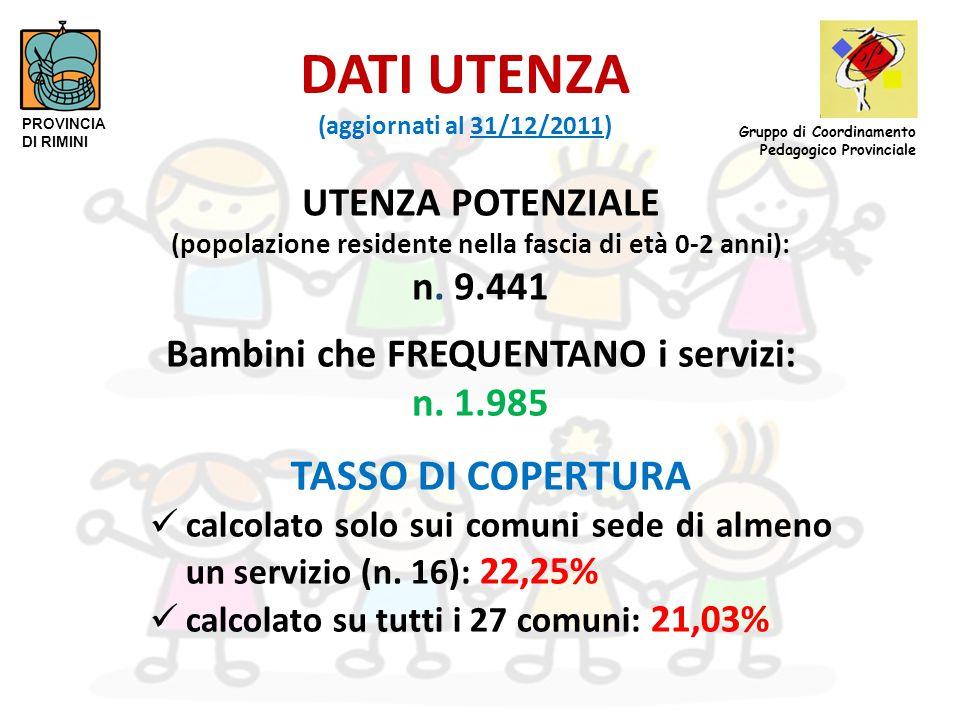 DATI UTENZA (aggiornati al 31/12/2011) UTENZA POTENZIALE (popolazione residente nella fascia di età 0-2 anni): n. 9.441 PROVINCIA DI RIMINI Gruppo di