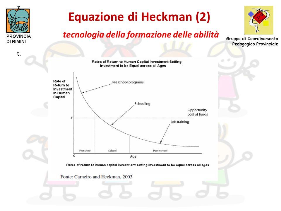 Equazione di Heckman (3) tecnologia della formazione delle abilità Un aspetto importante di questa equazione sta nella sinergia o complementarietà dei tre addendi.