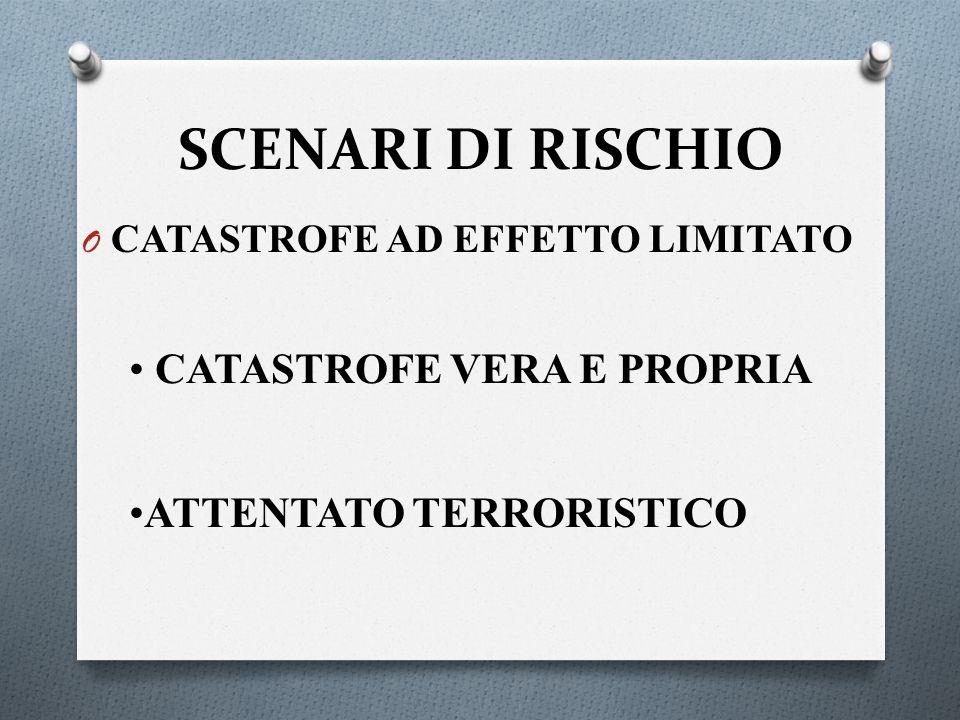 SCENARI DI RISCHIO O CATASTROFE AD EFFETTO LIMITATO CATASTROFE VERA E PROPRIA ATTENTATO TERRORISTICO