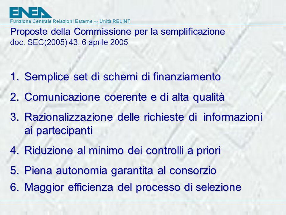 Funzione Centrale Relazioni Esterne –- Unità RELINT Proposte della Commissione per la semplificazione doc.
