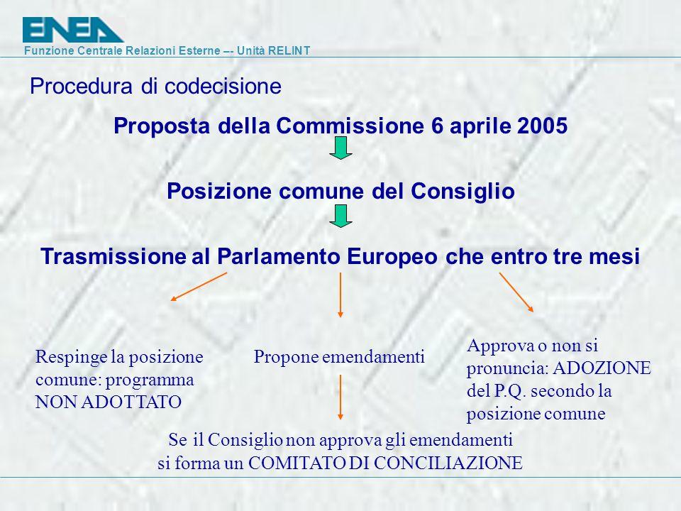 Funzione Centrale Relazioni Esterne –- Unità RELINT Procedura di codecisione Proposta della Commissione 6 aprile 2005 Posizione comune del Consiglio Trasmissione al Parlamento Europeo che entro tre mesi Propone emendamentiRespinge la posizione comune: programma NON ADOTTATO Approva o non si pronuncia: ADOZIONE del P.Q.