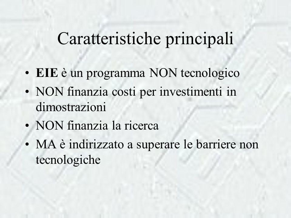 Caratteristiche principali EIE è un programma NON tecnologico NON finanzia costi per investimenti in dimostrazioni NON finanzia la ricerca MA è indirizzato a superare le barriere non tecnologiche