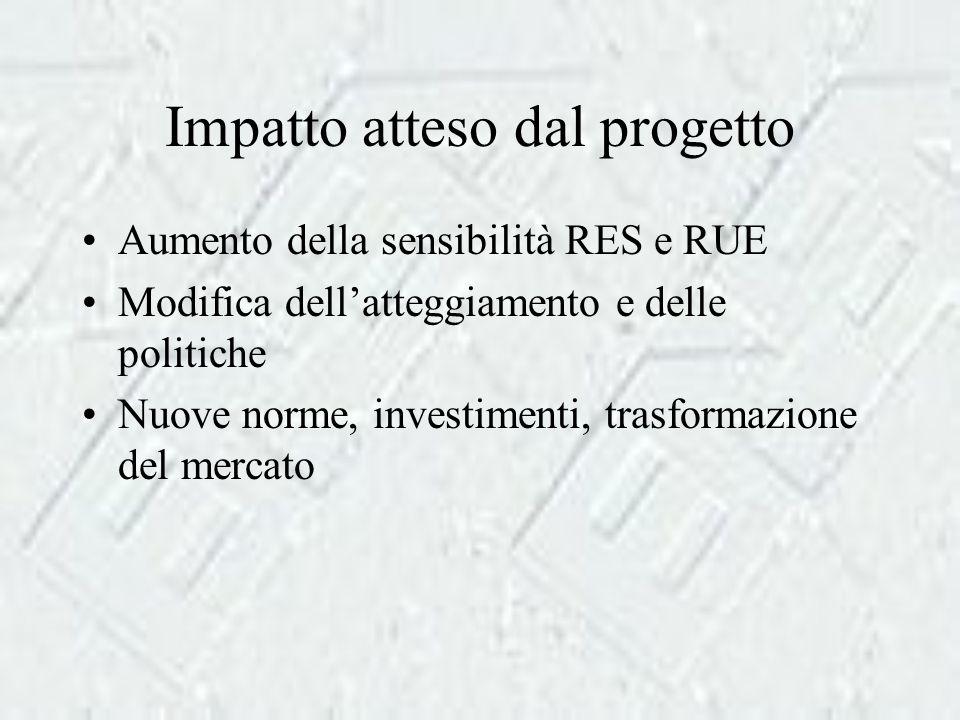 Impatto atteso dal progetto Aumento della sensibilità RES e RUE Modifica dell'atteggiamento e delle politiche Nuove norme, investimenti, trasformazione del mercato