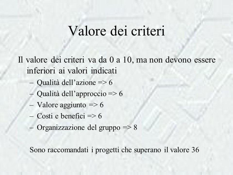 Valore dei criteri Il valore dei criteri va da 0 a 10, ma non devono essere inferiori ai valori indicati –Qualità dell'azione => 6 –Qualità dell'approccio => 6 –Valore aggiunto => 6 –Costi e benefici => 6 –Organizzazione del gruppo => 8 Sono raccomandati i progetti che superano il valore 36