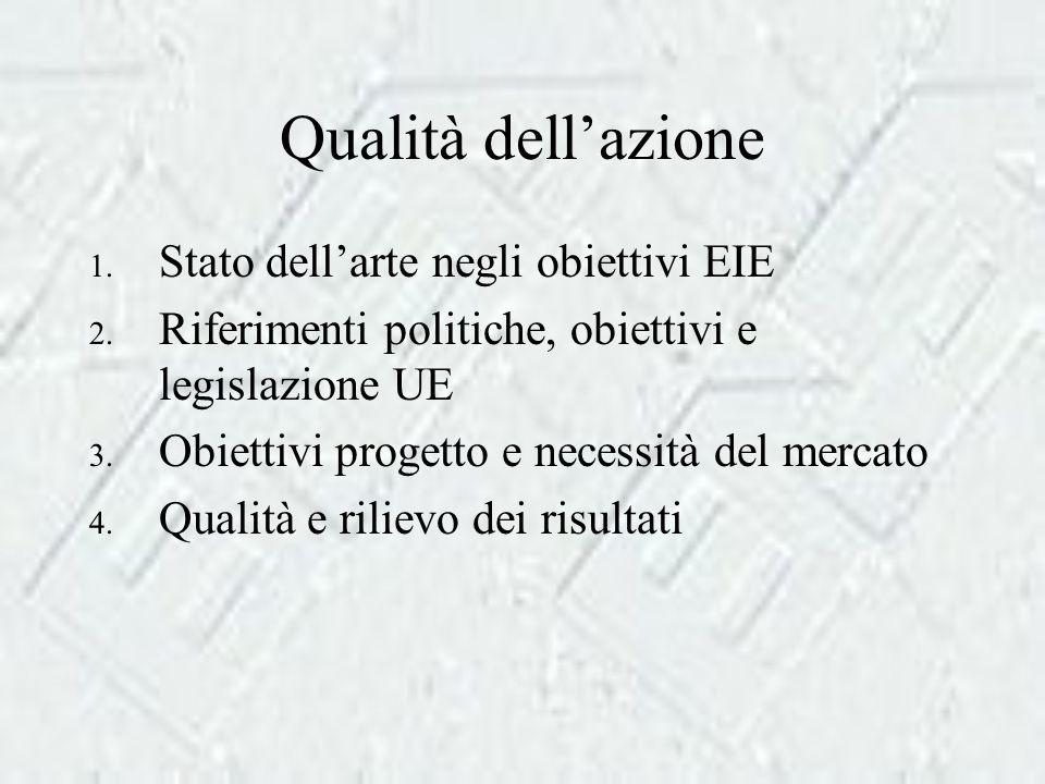 Qualità dell'azione 1. Stato dell'arte negli obiettivi EIE 2.