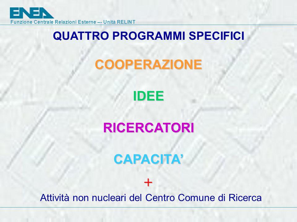 Come presentare una proposta: una metodologia da seguire tratta da una presentazione sul VI PQ a cura di Verdiana Bandini di ASTER Bologna