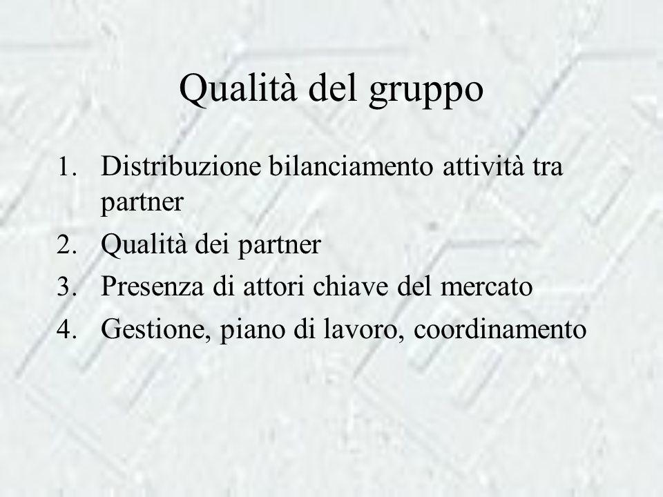 Qualità del gruppo 1. Distribuzione bilanciamento attività tra partner 2.