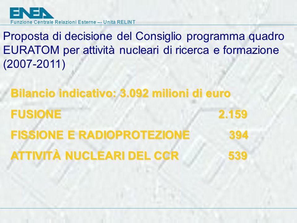 Funzione Centrale Relazioni Esterne –- Unità RELINT Proposta di decisione del Consiglio programma quadro EURATOM per attività nucleari di ricerca e formazione (2007-2011) Bilancio indicativo: 3.092 milioni di euro FUSIONE2.159 FISSIONE E RADIOPROTEZIONE 394 ATTIVITÀ NUCLEARI DEL CCR539 ATTIVITÀ NUCLEARI DEL CCR 539
