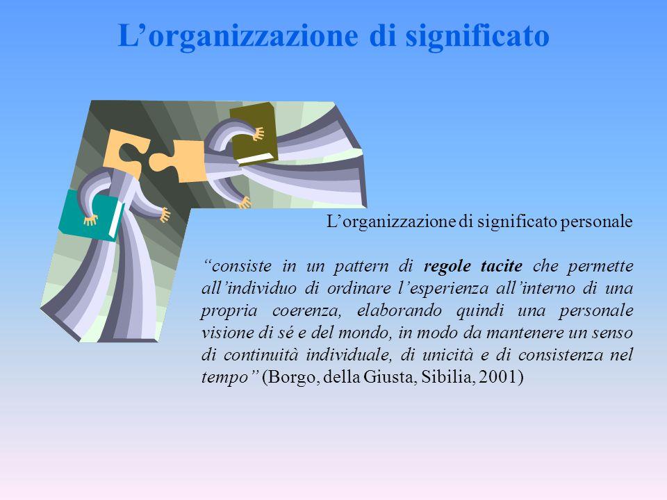 """L'organizzazione di significato L'organizzazione di significato personale """"consiste in un pattern di regole tacite che permette all'individuo di ordin"""