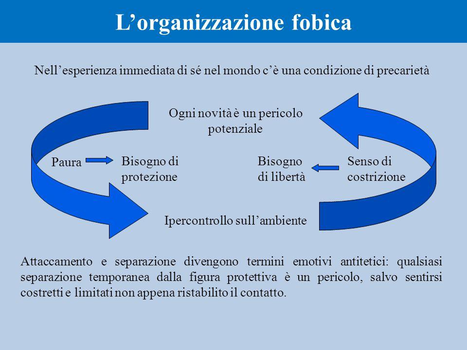 L'organizzazione fobica Attaccamento e separazione divengono termini emotivi antitetici: qualsiasi separazione temporanea dalla figura protettiva è un
