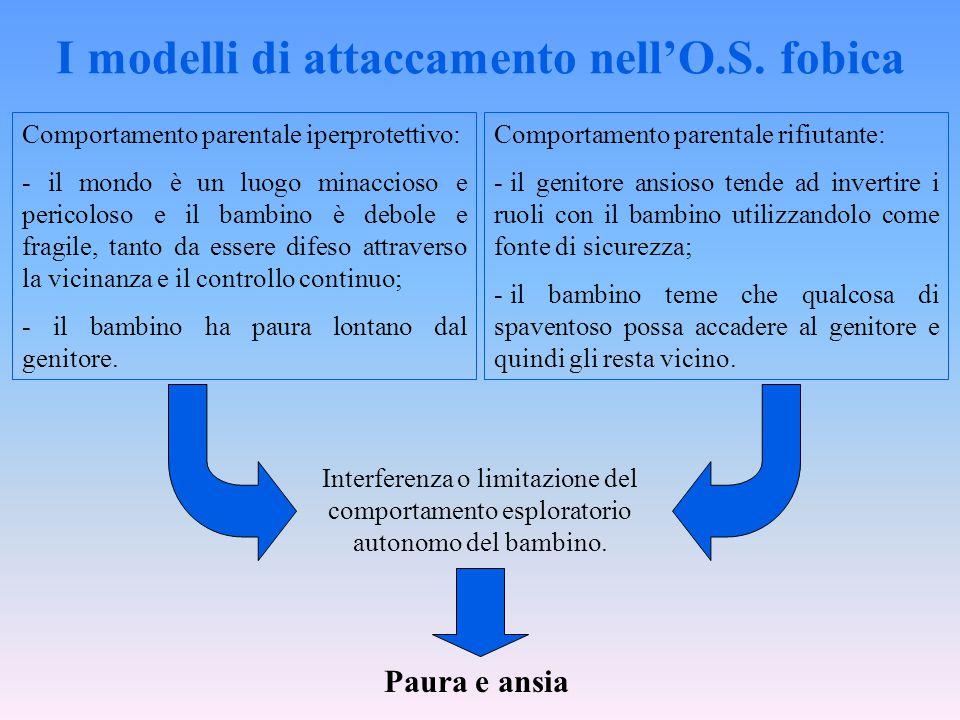 I modelli di attaccamento nell'O.S. fobica Comportamento parentale rifiutante: - il genitore ansioso tende ad invertire i ruoli con il bambino utilizz