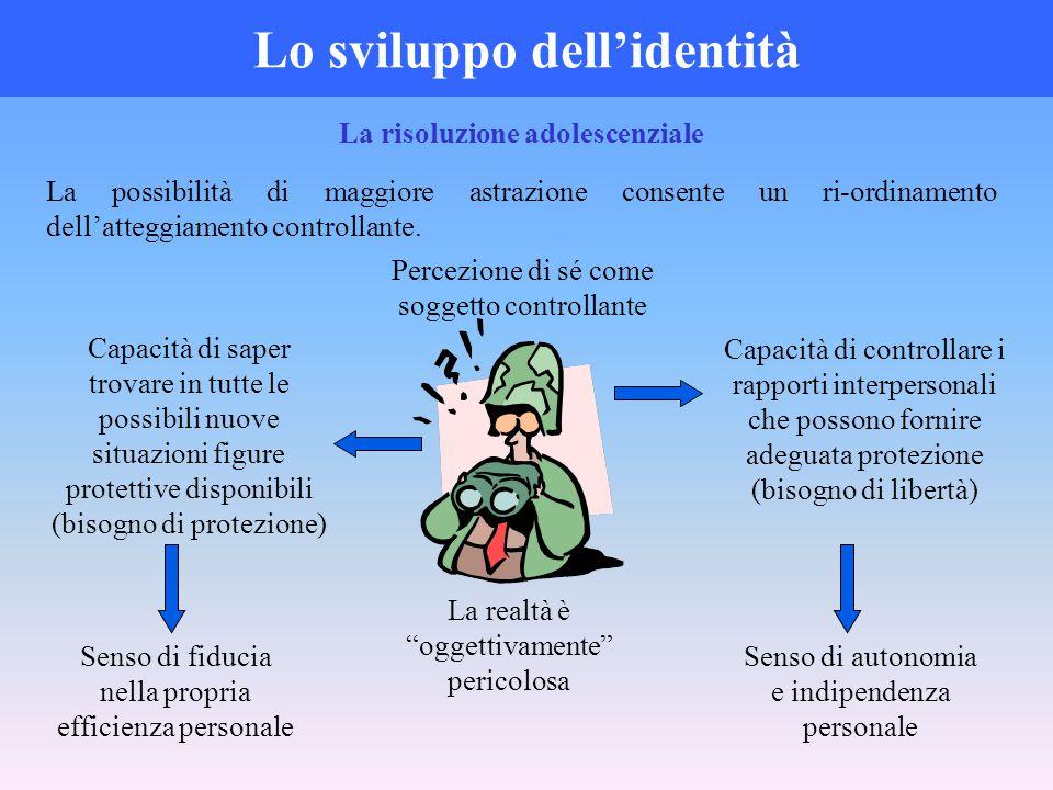 Lo sviluppo dell'identità La risoluzione adolescenziale La possibilità di maggiore astrazione consente un ri-ordinamento dell'atteggiamento controllan