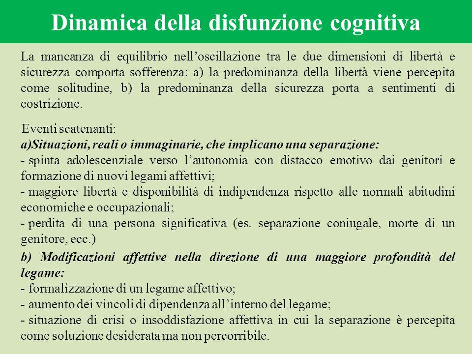 Dinamica della disfunzione cognitiva La mancanza di equilibrio nell'oscillazione tra le due dimensioni di libertà e sicurezza comporta sofferenza: a)
