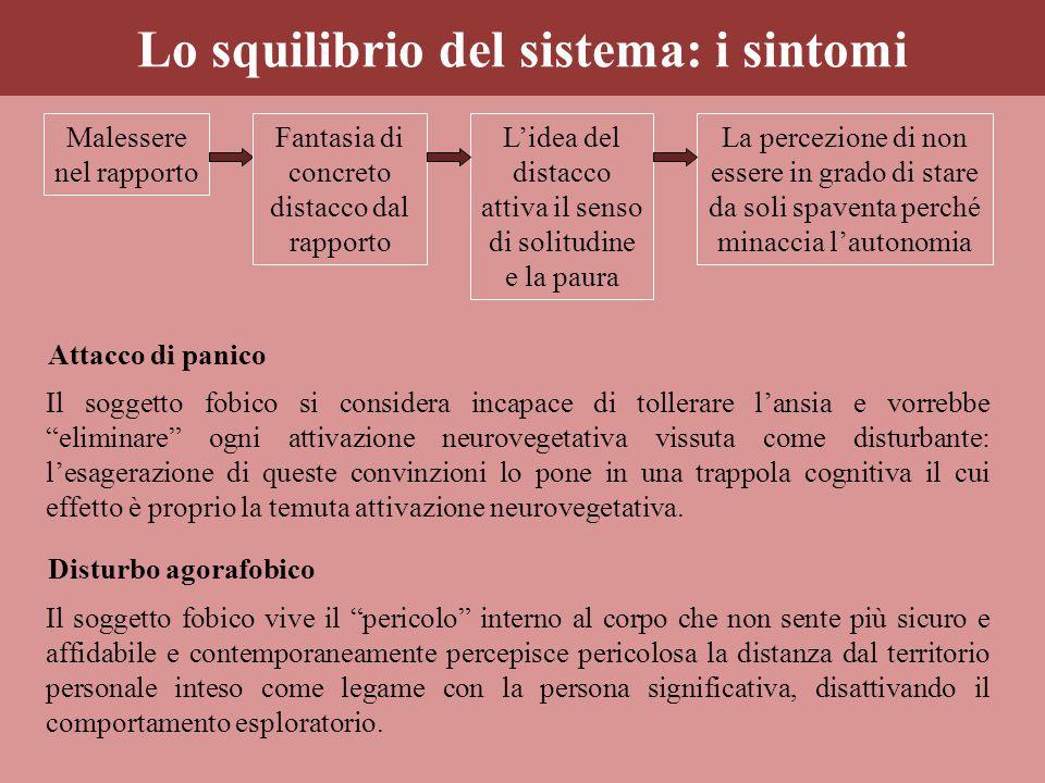 """Lo squilibrio del sistema: i sintomi Il soggetto fobico si considera incapace di tollerare l'ansia e vorrebbe """"eliminare"""" ogni attivazione neurovegeta"""