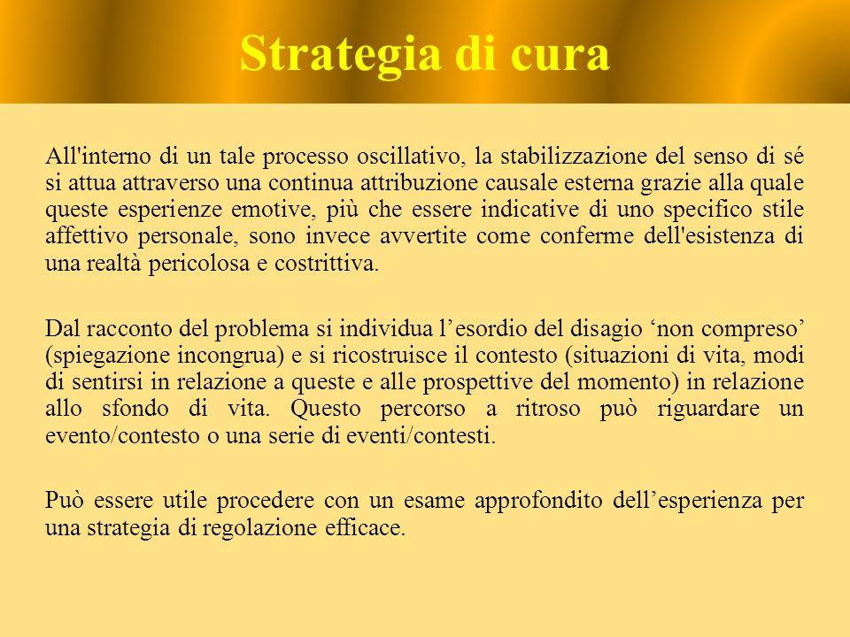 Strategia di cura All'interno di un tale processo oscillativo, la stabilizzazione del senso di sé si attua attraverso una continua attribuzione causal