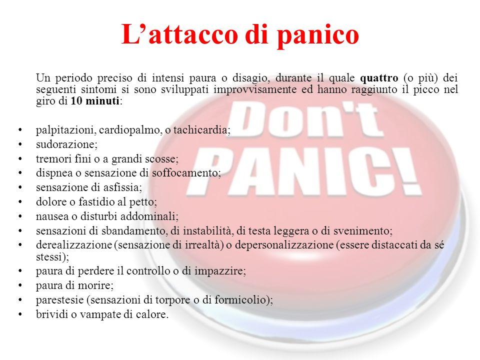 L'attacco di panico Un periodo preciso di intensi paura o disagio, durante il quale quattro (o più) dei seguenti sintomi si sono sviluppati improvvisa
