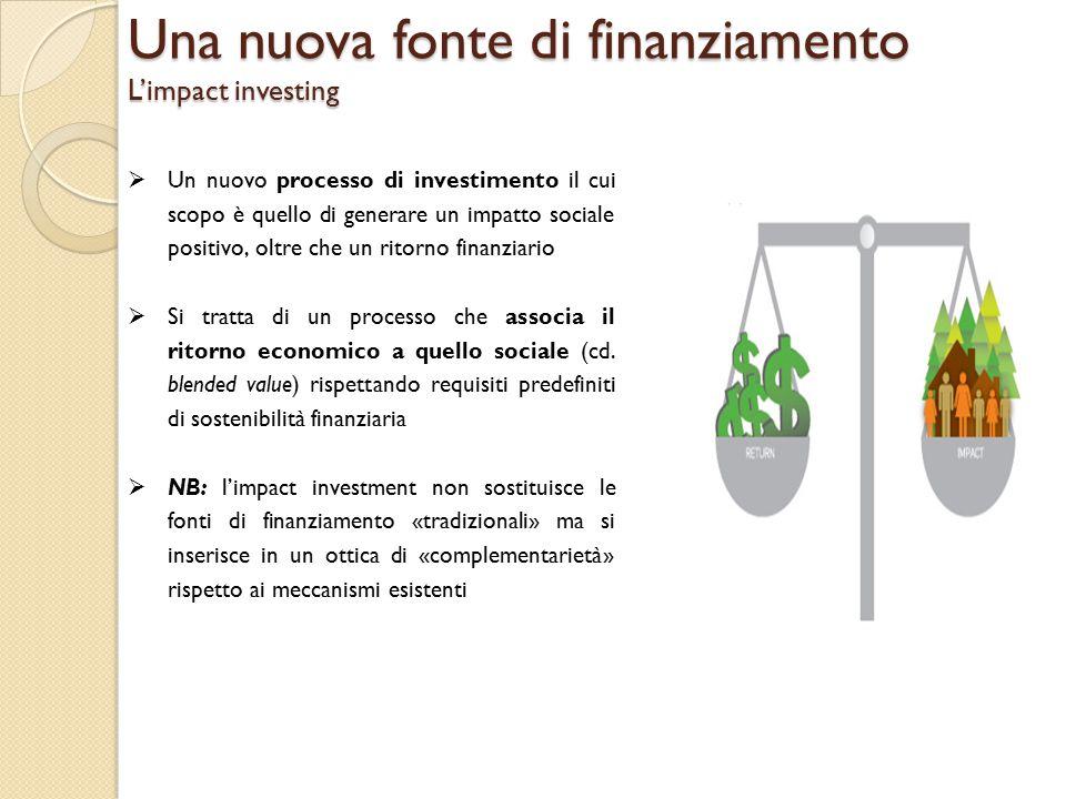 Una nuova fonte di finanziamento L'impact investing  Un nuovo processo di investimento il cui scopo è quello di generare un impatto sociale positivo, oltre che un ritorno finanziario  Si tratta di un processo che associa il ritorno economico a quello sociale (cd.