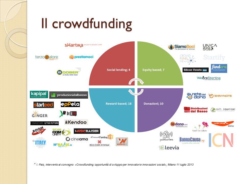 Il crowdfunding * I. Pais, intervento al convegno «Crowdfunding: opportunità di sviluppo per innovatori e innovazioni sociali», Milano 11 luglio 2013