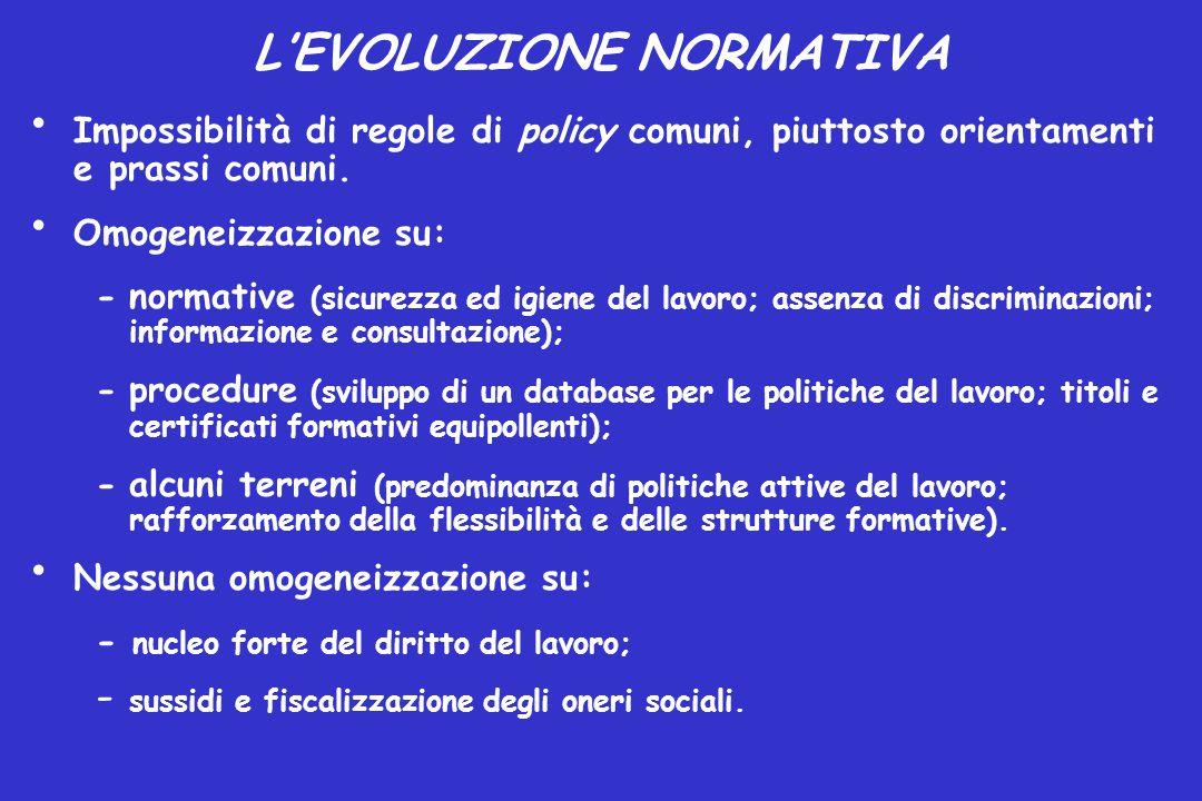 L'EVOLUZIONE NORMATIVA Impossibilità di regole di policy comuni, piuttosto orientamenti e prassi comuni. Omogeneizzazione su: -normative (sicurezza ed