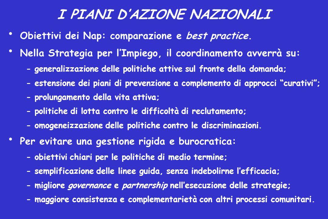 I PIANI D'AZIONE NAZIONALI Obiettivi dei Nap: comparazione e best practice. Nella Strategia per l'Impiego, il coordinamento avverrà su: - generalizzaz