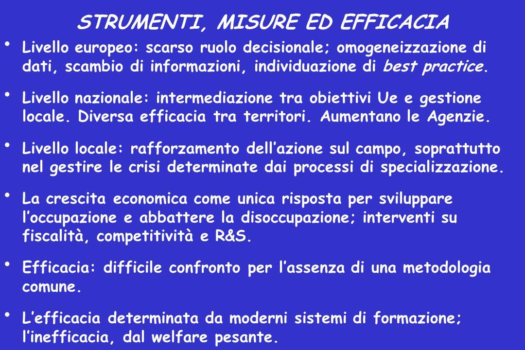 STRUMENTI, MISURE ED EFFICACIA Livello europeo: scarso ruolo decisionale; omogeneizzazione di dati, scambio di informazioni, individuazione di best pr