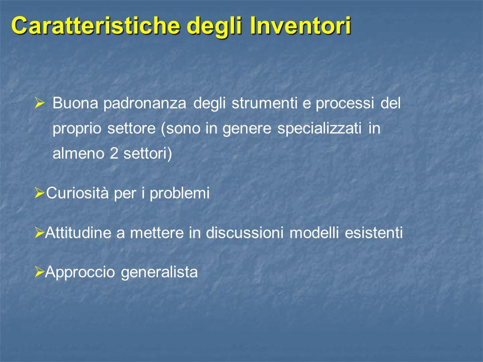 Caratteristiche degli Inventori  Buona padronanza degli strumenti e processi del proprio settore (sono in genere specializzati in almeno 2 settori) 