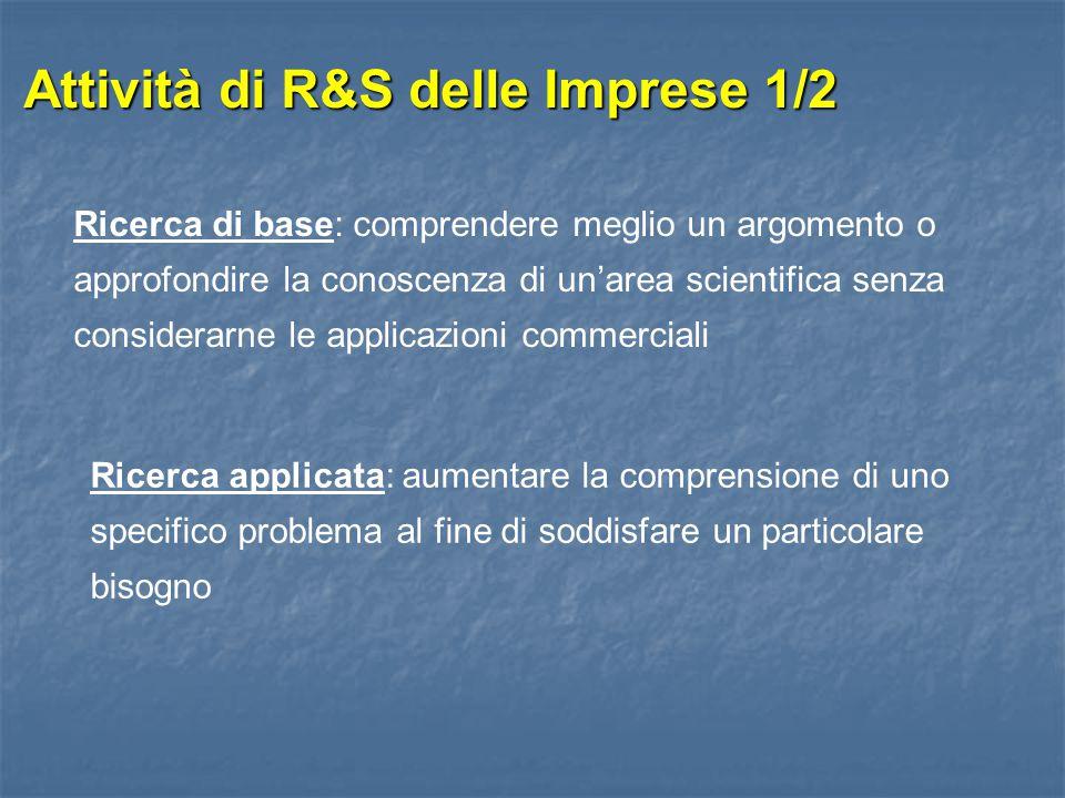 Attività di R&S delle Imprese 1/2 Ricerca di base: comprendere meglio un argomento o approfondire la conoscenza di un'area scientifica senza considera