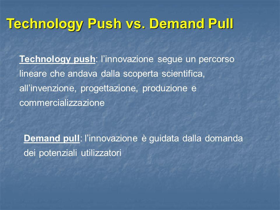 Technology Push vs. Demand Pull Technology push: l'innovazione segue un percorso lineare che andava dalla scoperta scientifica, all'invenzione, proget