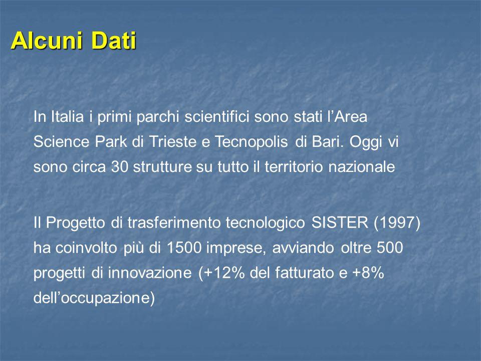 Alcuni Dati In Italia i primi parchi scientifici sono stati l'Area Science Park di Trieste e Tecnopolis di Bari. Oggi vi sono circa 30 strutture su tu