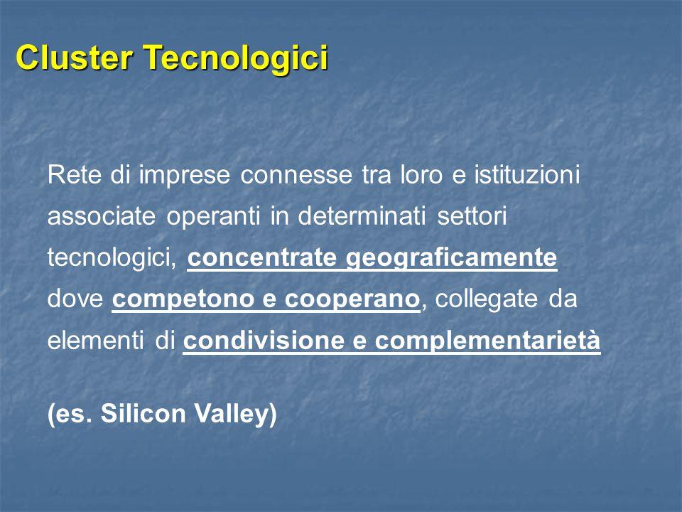 Cluster Tecnologici Rete di imprese connesse tra loro e istituzioni associate operanti in determinati settori tecnologici, concentrate geograficamente