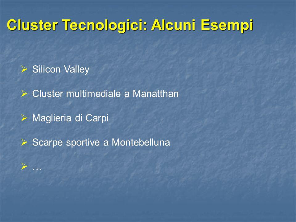 Cluster Tecnologici: Alcuni Esempi  Silicon Valley  Cluster multimediale a Manatthan  Maglieria di Carpi  Scarpe sportive a Montebelluna  …