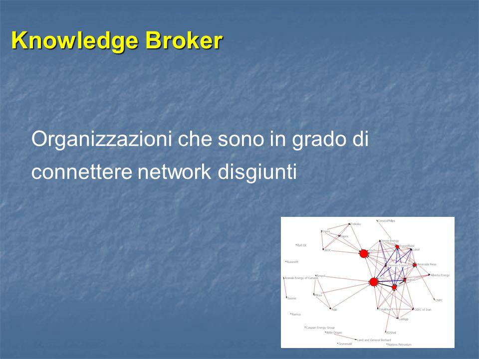 Knowledge Broker Organizzazioni che sono in grado di connettere network disgiunti