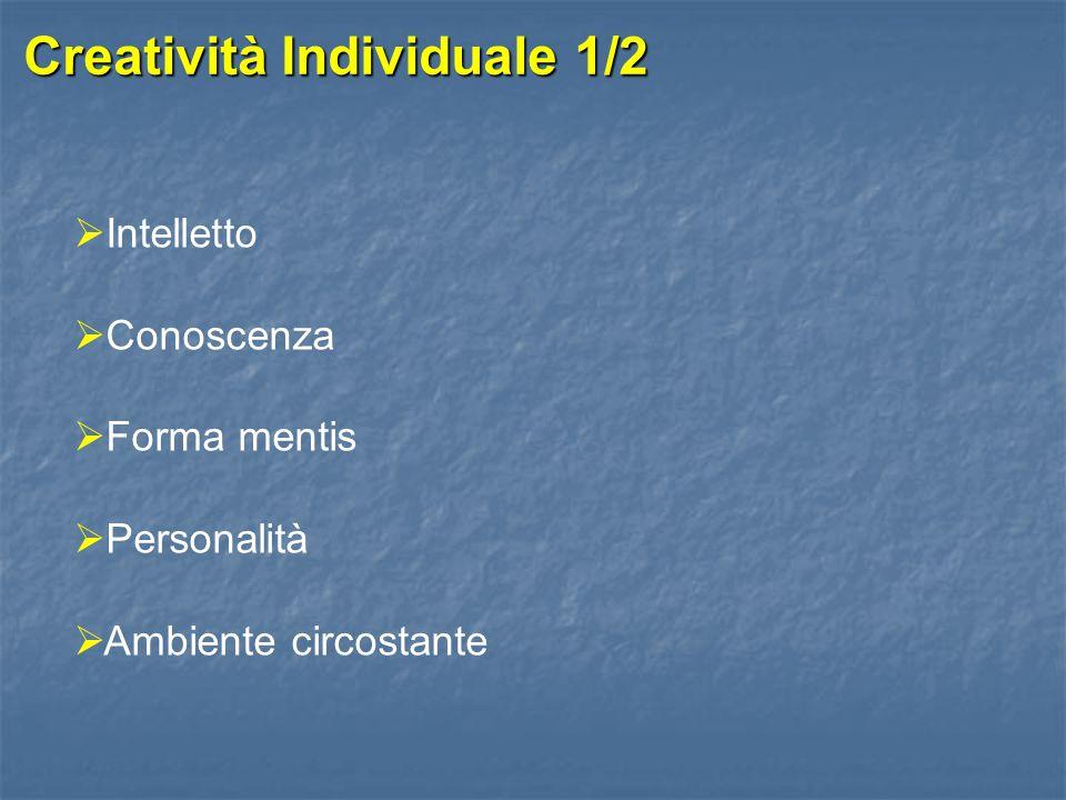 Creatività Individuale 2/2 Creatività Conoscenza