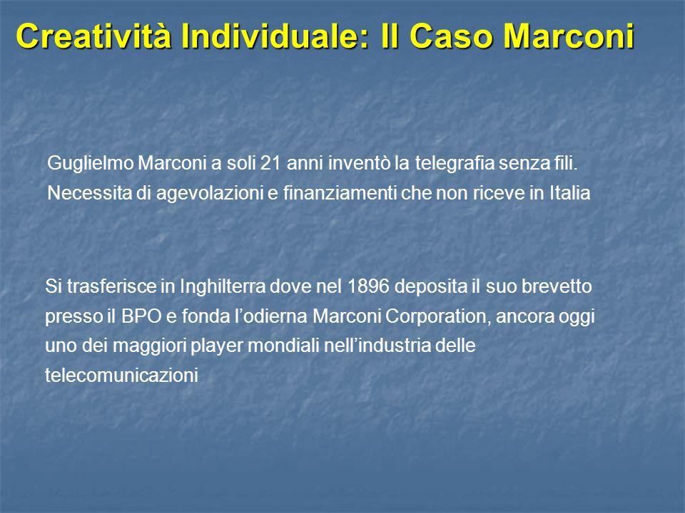Creatività Individuale: Il Caso Marconi Guglielmo Marconi a soli 21 anni inventò la telegrafia senza fili. Necessita di agevolazioni e finanziamenti c