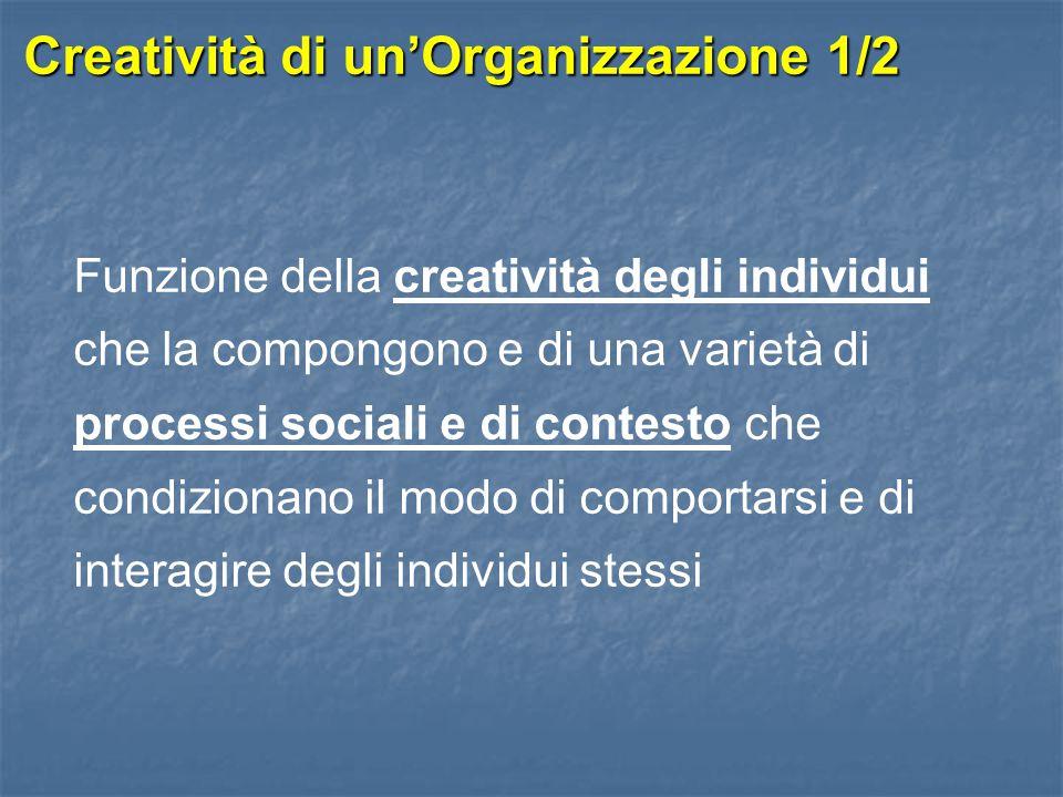 Creatività di un'Organizzazione 1/2 Funzione della creatività degli individui che la compongono e di una varietà di processi sociali e di contesto che