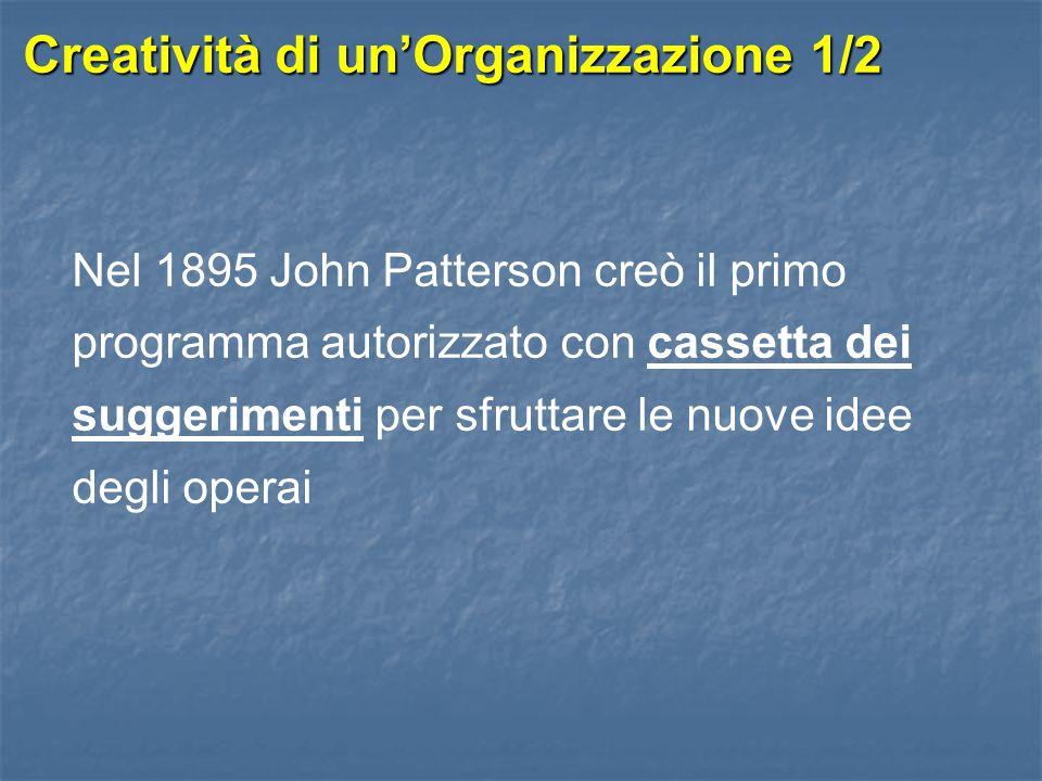 Creatività di un'Organizzazione 1/2 Nel 1895 John Patterson creò il primo programma autorizzato con cassetta dei suggerimenti per sfruttare le nuove i