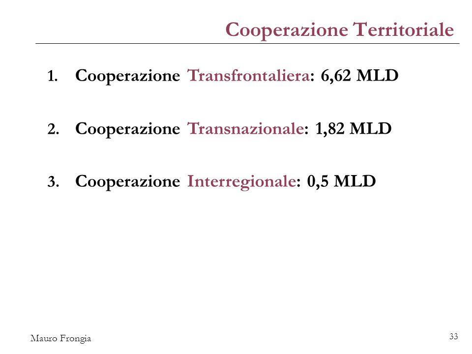 Mauro Frongia 33 1. Cooperazione Transfrontaliera: 6,62 MLD 2.