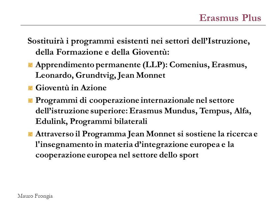 Mauro Frongia Sostituirà i programmi esistenti nei settori dell'Istruzione, della Formazione e della Gioventù: Apprendimento permanente (LLP): Comenius, Erasmus, Leonardo, Grundtvig, Jean Monnet Gioventù in Azione Programmi di cooperazione internazionale nel settore dell'istruzione superiore: Erasmus Mundus, Tempus, Alfa, Edulink, Programmi bilaterali Attraverso il Programma Jean Monnet si sostiene la ricerca e l insegnamento in materia d'integrazione europea e la cooperazione europea nel settore dello sport Erasmus Plus