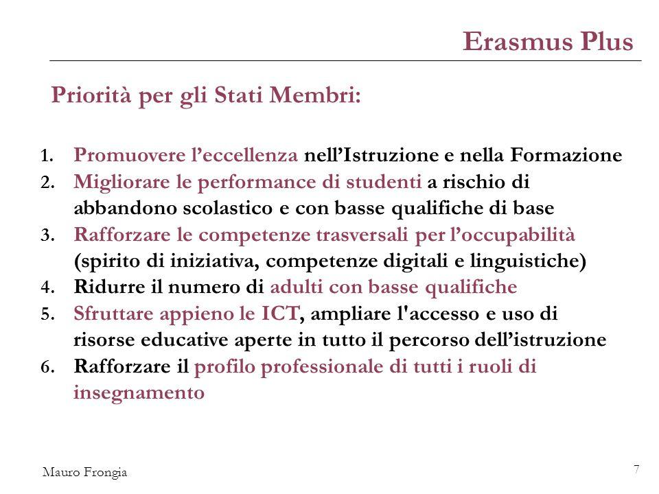Mauro Frongia 7 Erasmus Plus Priorità per gli Stati Membri: 1.