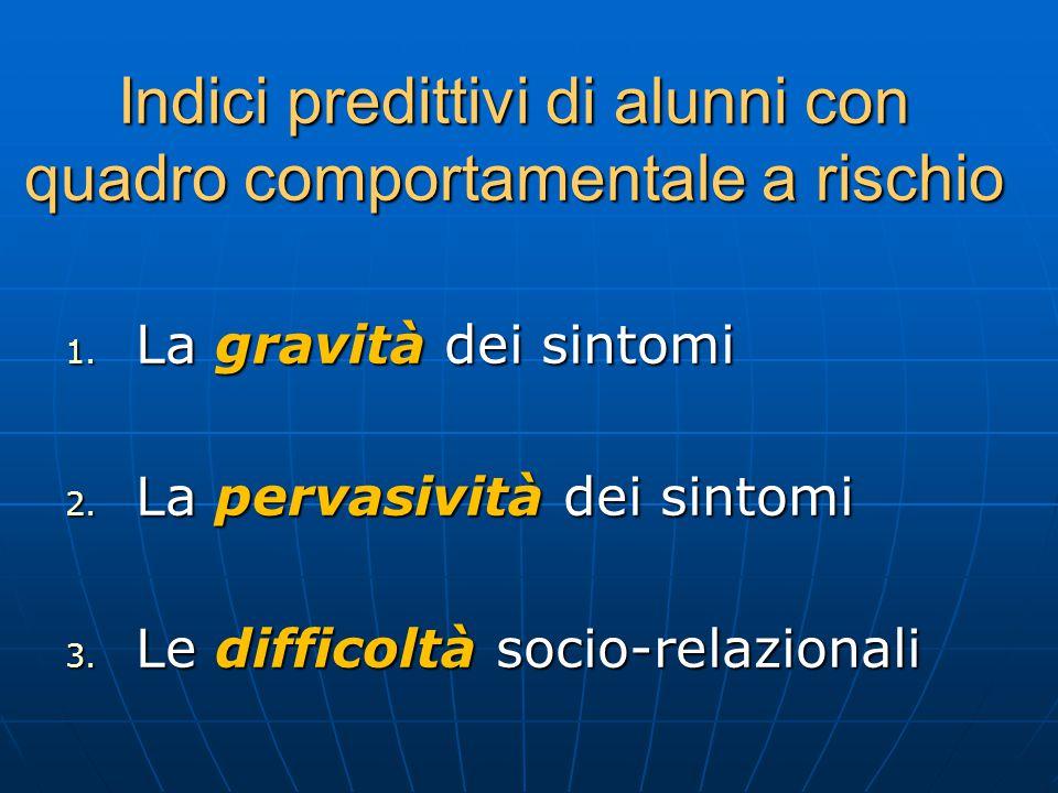 Indici predittivi di alunni con quadro comportamentale a rischio 1.