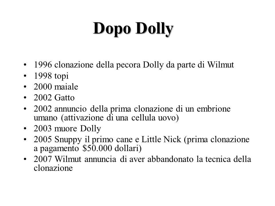 Dopo Dolly 1996 clonazione della pecora Dolly da parte di Wilmut 1998 topi 2000 maiale 2002 Gatto 2002 annuncio della prima clonazione di un embrione