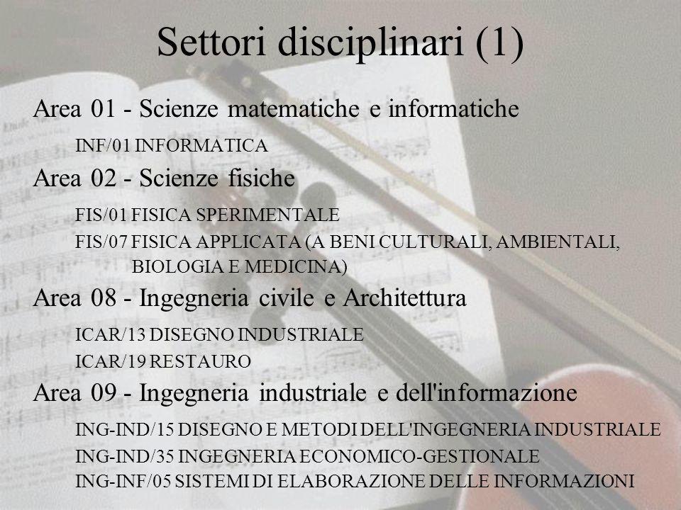 Settori disciplinari (1) Area 01 - Scienze matematiche e informatiche INF/01 INFORMATICA Area 02 - Scienze fisiche FIS/01 FISICA SPERIMENTALE FIS/07 FISICA APPLICATA (A BENI CULTURALI, AMBIENTALI, BIOLOGIA E MEDICINA) Area 08 - Ingegneria civile e Architettura ICAR/13 DISEGNO INDUSTRIALE ICAR/19 RESTAURO Area 09 - Ingegneria industriale e dell informazione ING-IND/15 DISEGNO E METODI DELL INGEGNERIA INDUSTRIALE ING-IND/35 INGEGNERIA ECONOMICO-GESTIONALE ING-INF/05 SISTEMI DI ELABORAZIONE DELLE INFORMAZIONI