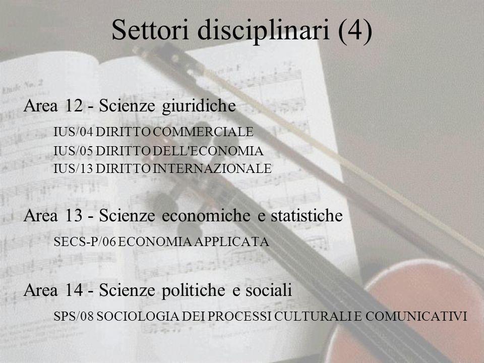 Settori disciplinari (4) Area 12 - Scienze giuridiche IUS/04 DIRITTO COMMERCIALE IUS/05 DIRITTO DELL ECONOMIA IUS/13 DIRITTO INTERNAZIONALE Area 13 - Scienze economiche e statistiche SECS-P/06 ECONOMIA APPLICATA Area 14 - Scienze politiche e sociali SPS/08 SOCIOLOGIA DEI PROCESSI CULTURALI E COMUNICATIVI