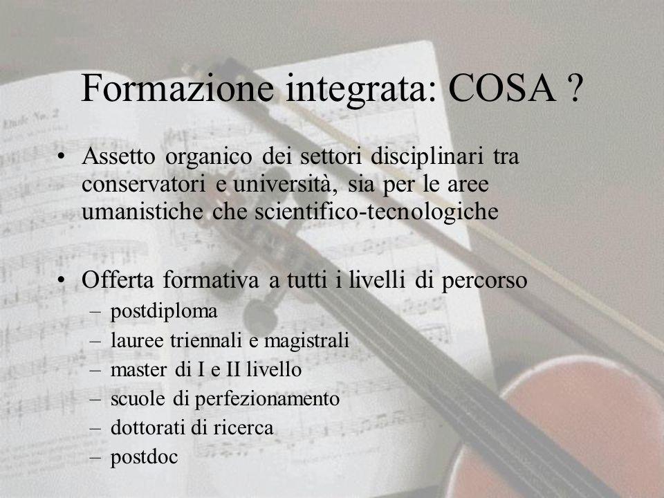 Formazione integrata: COSA .