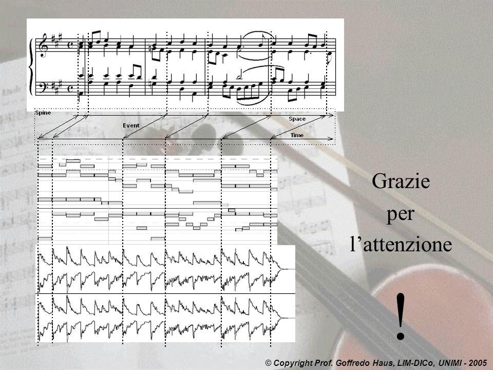Grazie per l'attenzione ! © Copyright Prof. Goffredo Haus, LIM-DICo, UNIMI - 2005