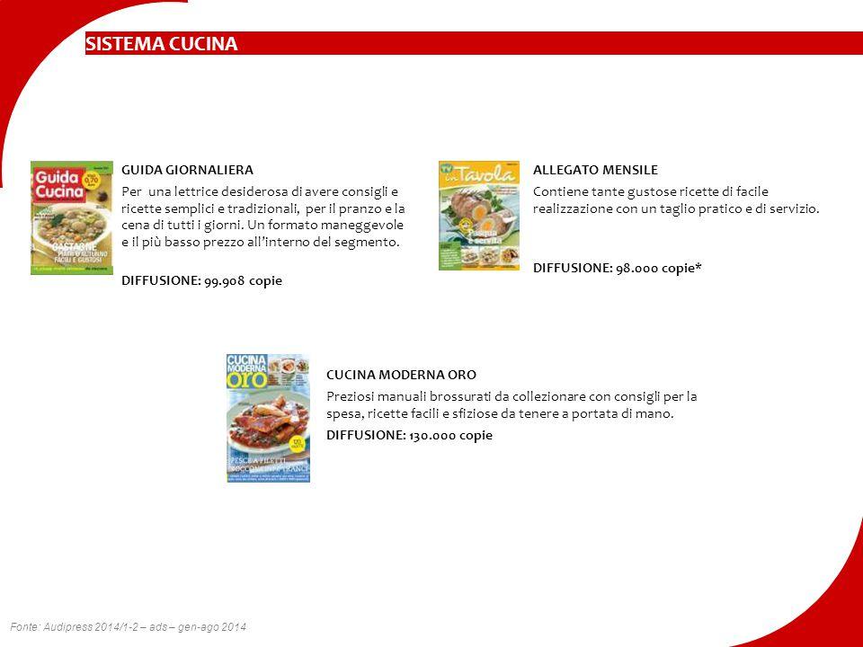ALLEGATO MENSILE Contiene tante gustose ricette di facile realizzazione con un taglio pratico e di servizio. DIFFUSIONE: 98.000 copie* SISTEMA CUCINA