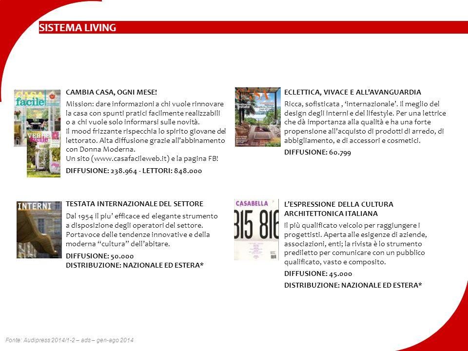 SISTEMA LIVING CAMBIA CASA, OGNI MESE! Mission: dare informazioni a chi vuole rinnovare la casa con spunti pratici facilmente realizzabili o a chi vuo