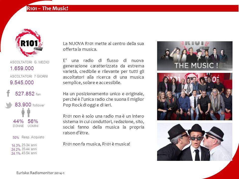 La NUOVA R101 mette al centro della sua offerta la musica. E' una radio di flusso di nuova generazione caratterizzata da estrema varietà, credibile e
