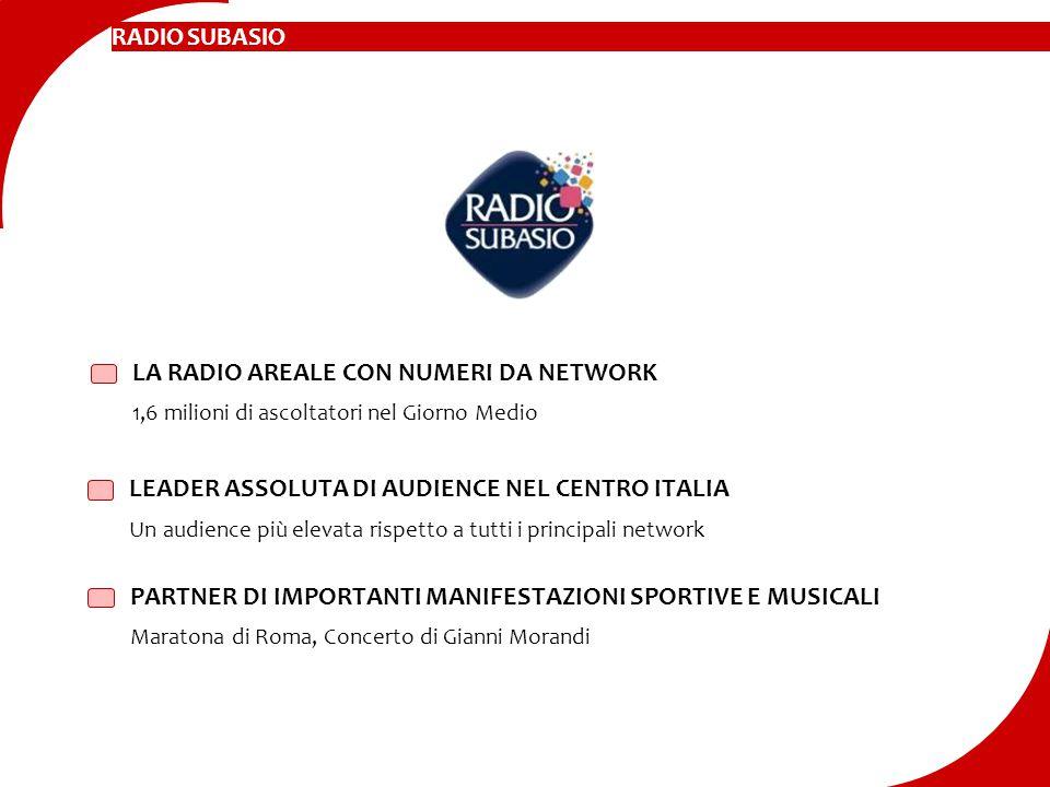 LA RADIO AREALE CON NUMERI DA NETWORK 1,6 milioni di ascoltatori nel Giorno Medio LEADER ASSOLUTA DI AUDIENCE NEL CENTRO ITALIA Un audience più elevat